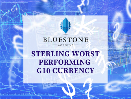 Sterling becomes worst performing G10 currency this month-to-date.