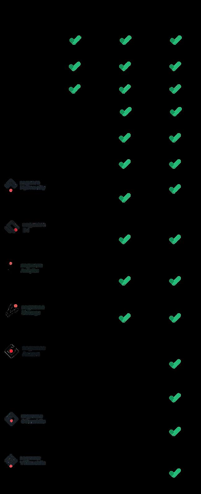 Tabela PTBR.png
