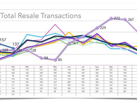 2021 Market Trends for Santa Barbara Home Sales