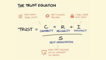 Be Relational, Not Transactional