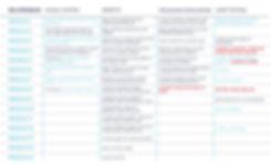 LifeMap Timeline.jpg