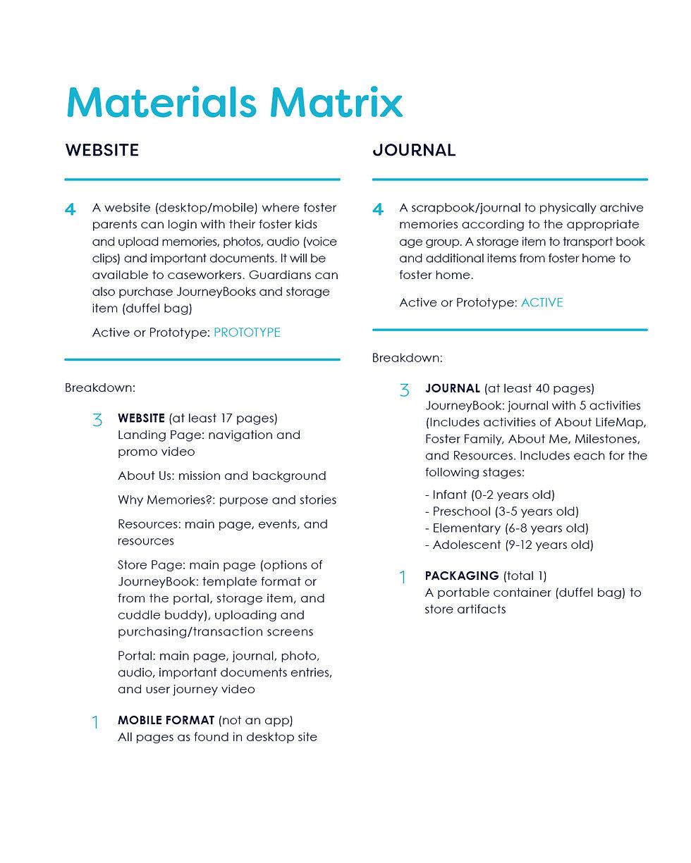 LifeMap Materials Matrix.jpg