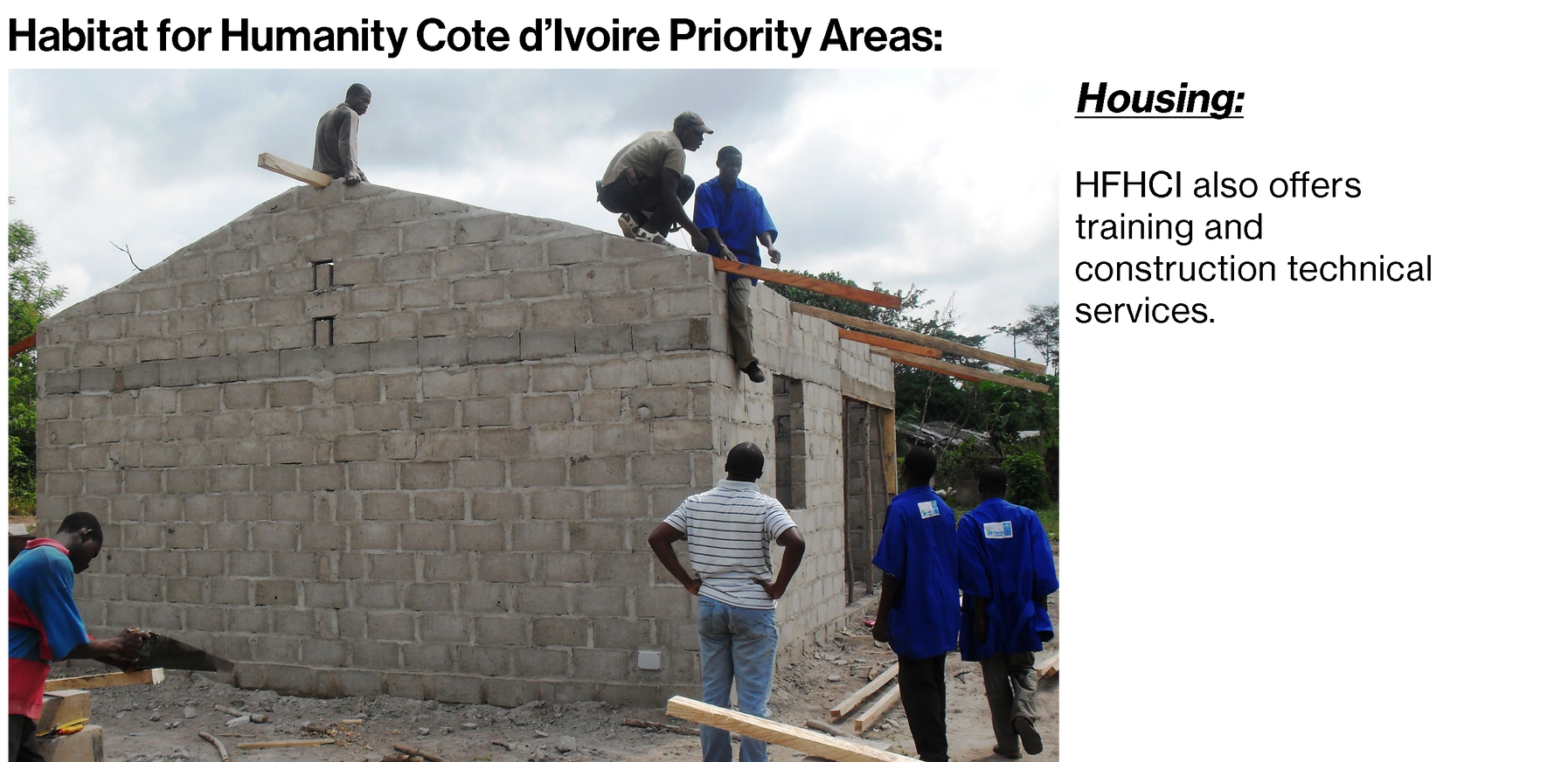Cote d'Ivoire housing with text2.png