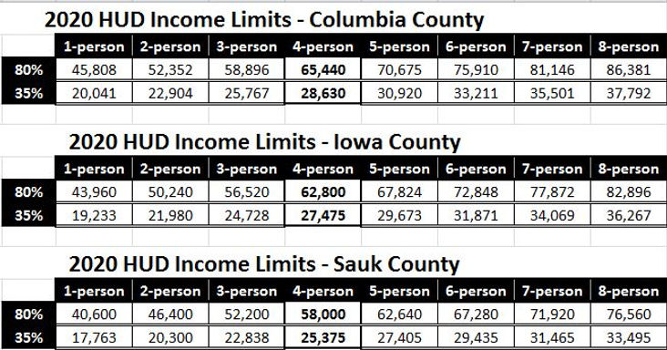 2020 HUD Income Limits.JPG