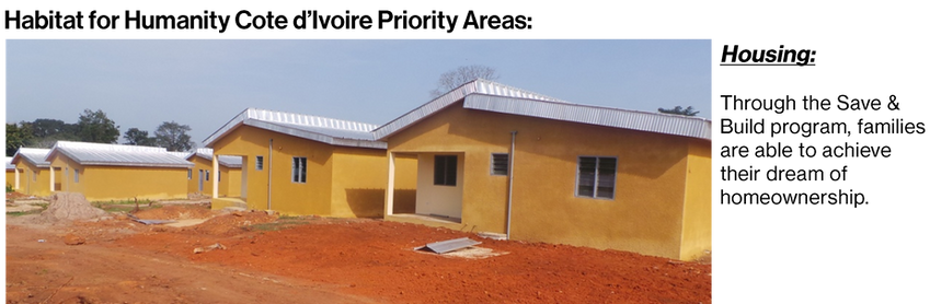 Cote d'Ivoire housing with text3.png