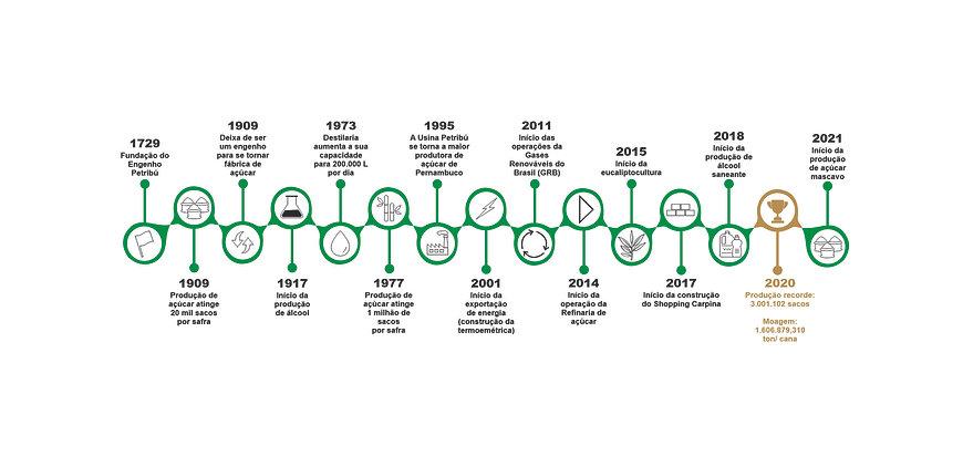 cronologia.jpg