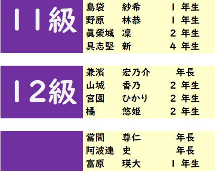 2020年8月度「珠算級位」検定試験 合格発表。