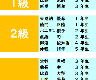 2021年6月度「あんざん級位」検定試験 合格発表。