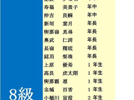 2018年3月度「珠算級位」検定試験 合格発表。