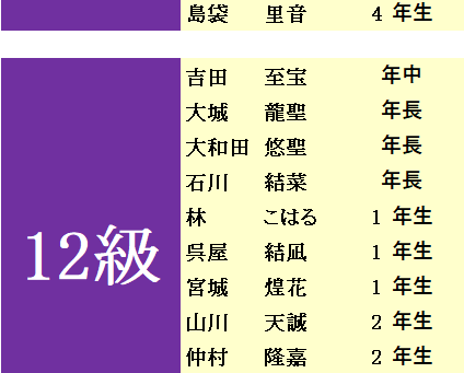 2018年8月度「珠算級位」検定試験 合格発表。