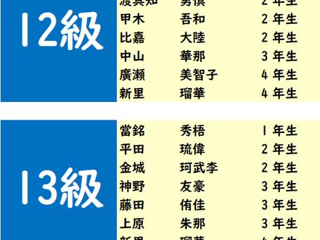 2019年4月度「珠算初級」検定試験 合格発表。