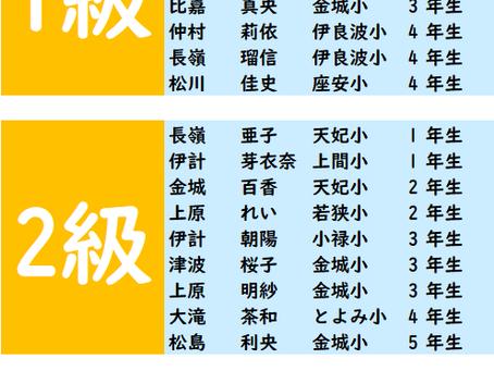 2019年3月度「珠算級位」検定試験 合格発表。