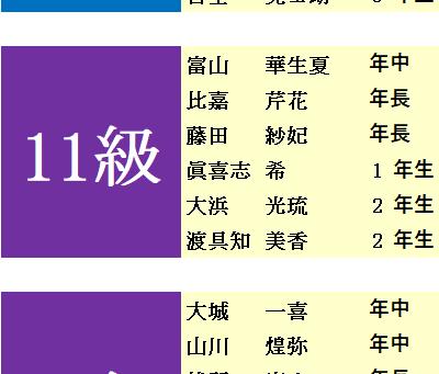 2019年2月度「珠算初級」検定試験 合格発表。
