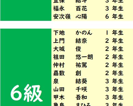 2020年8月度「あんざん級位」検定試験 合格発表。