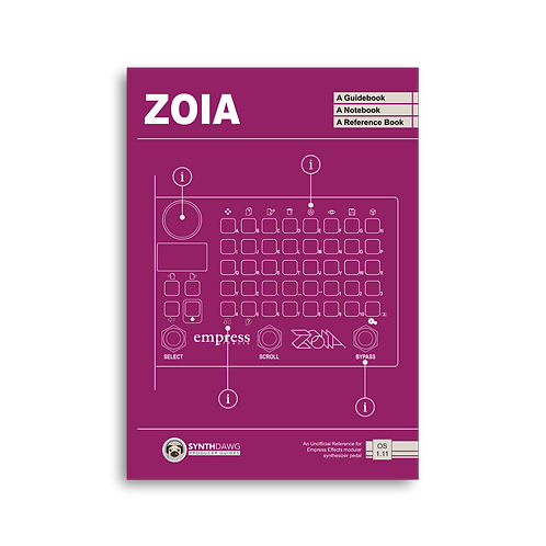 The Zoia Notebook