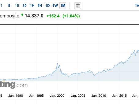 NASDAQ: Previsões Difíceis