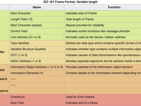 IEC101/104 konversiota helposti suoraan mobiilireitittimessä