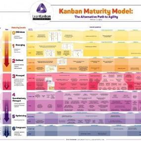 kanban-maturity-model-kmm-full-s-e151280
