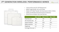 Wireless Rad