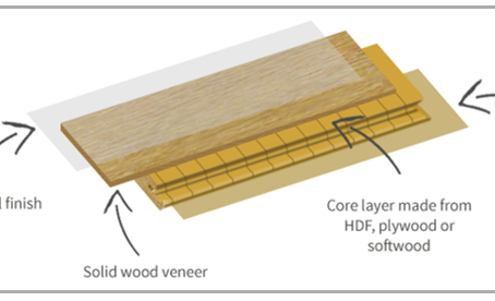 Engineered wood flooring- a buyer's guide