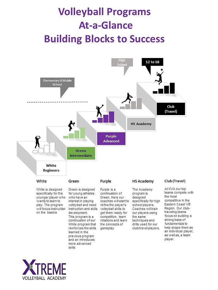 Building Blocks 2021.jpg