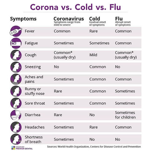 coronavirus-flu-cold-differences.jpg