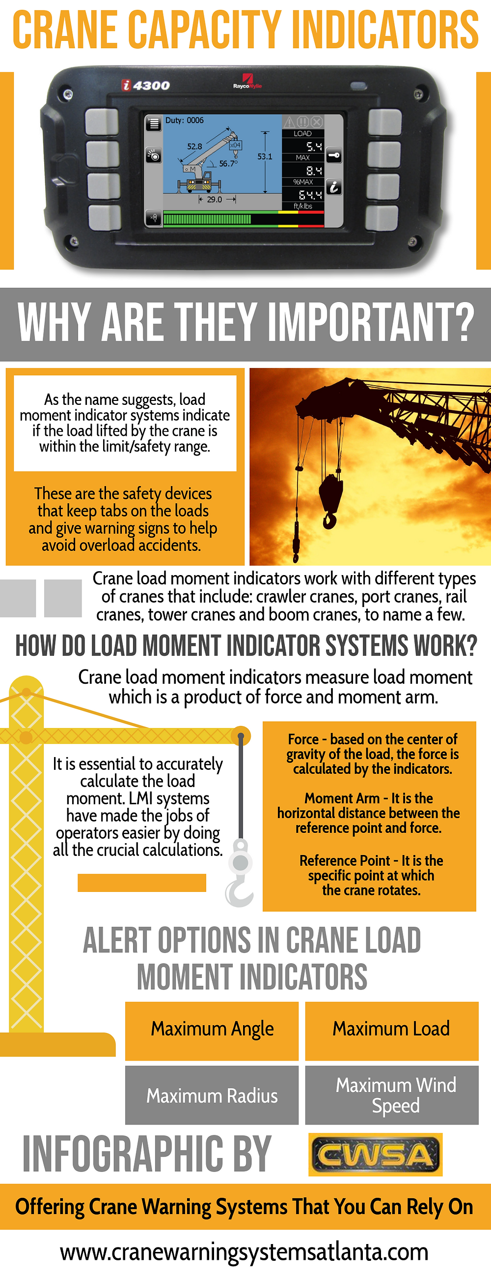 Crane Capacity Indicator. Why are they Important?