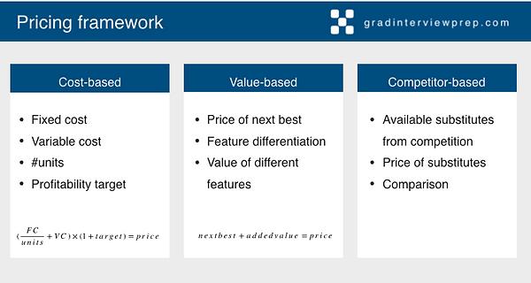 Pricing framework.png