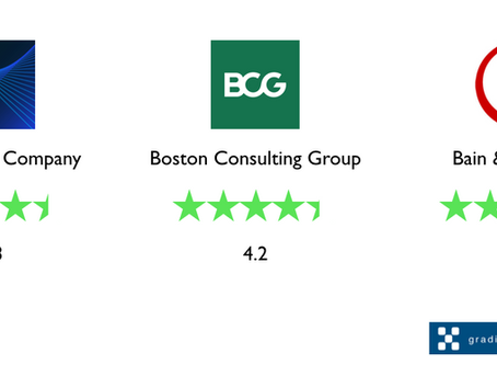What's the Difference? McKinsey, BCG, Bain (MBB)