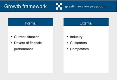 Growth framework.png