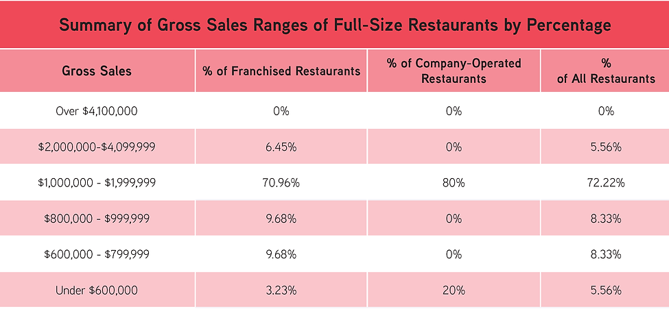 Sales Range 2.png