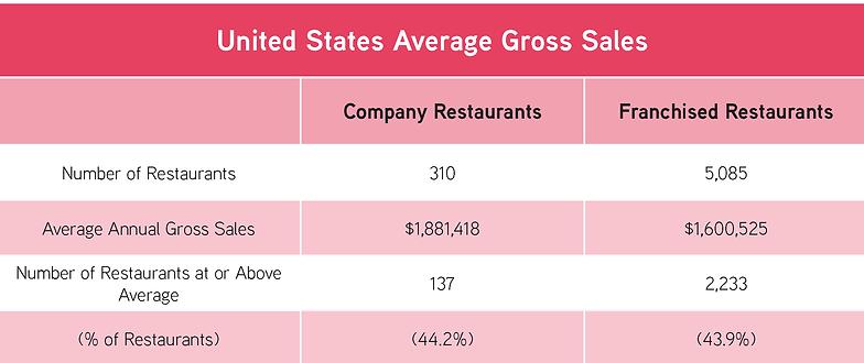 U.S.  Sales.png