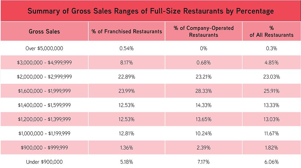 Sales Range 1.png