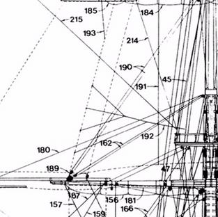 The Boat Masts