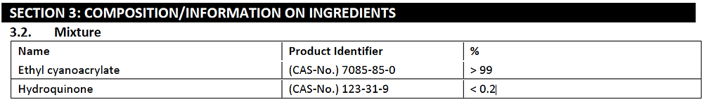 Composition on ingredients of Starbond Em-02