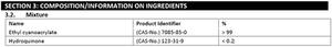 Composition on ingredients of Starbond Em-02