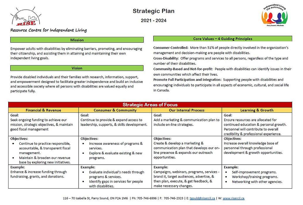 2021-2024 Strategic Plan.JPG