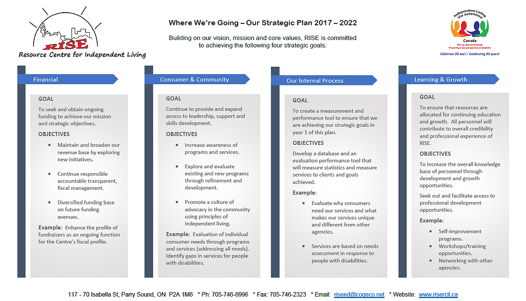 Strategic Plan 2017 - 2020.png