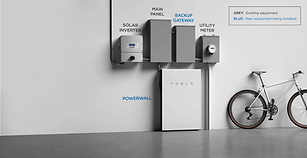 tesla-powerwall-installation-layout-whol