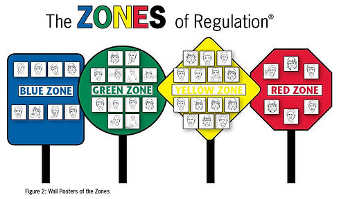 wall-poster-of-the-zones-figure-2_orig.j