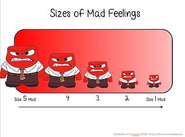 sizes-of-feelings-mad.png