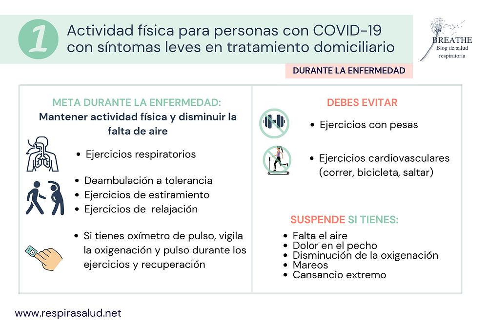 Estas son las actividades físicas que puedes realizar si estás pasando la enfermedad aguda por COVID-19
