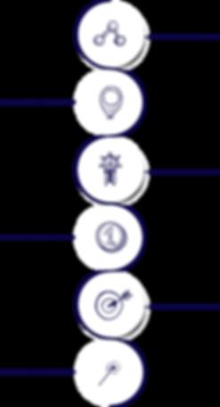 Associação Desportiva Marista (ADM) - Os nossos valores