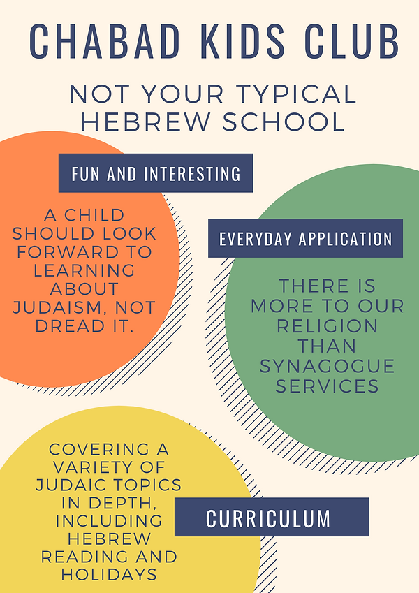 Chabad Kids Club.png