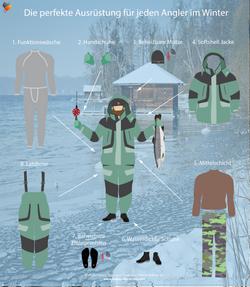 Angler in Winter