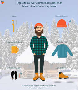 Lumberjacks in Winter