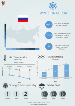 Winter in Russia - Inforgraphic