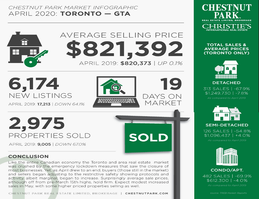 April 2020 Market Report Toronto.png