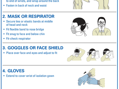 Personal Protective Equipment – Masks and Gloves