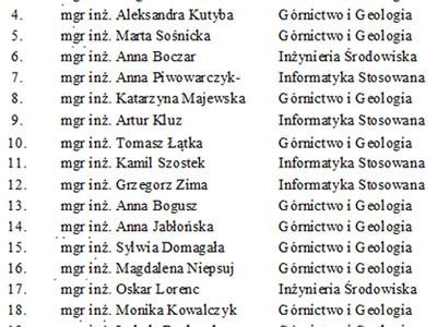 4 edycja konkursu o Honorowa Szpadę SITPNiG - 2009 r.